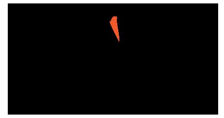 Ristorante il Pellicano Logo